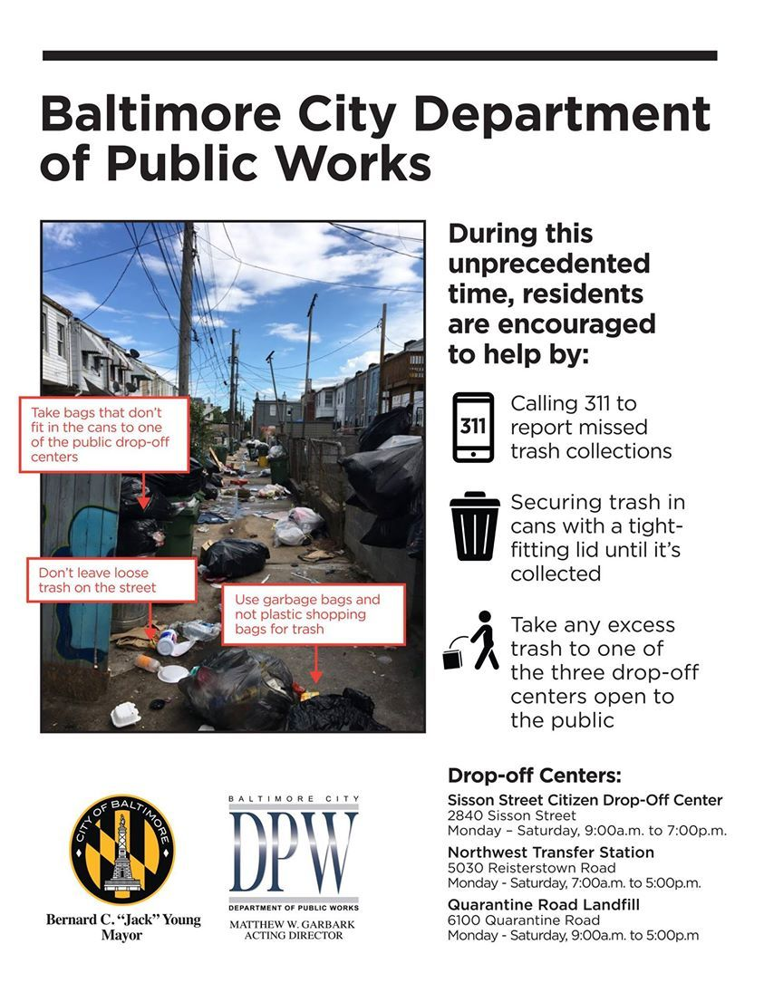 Useful information for residents to help keep our City clean.