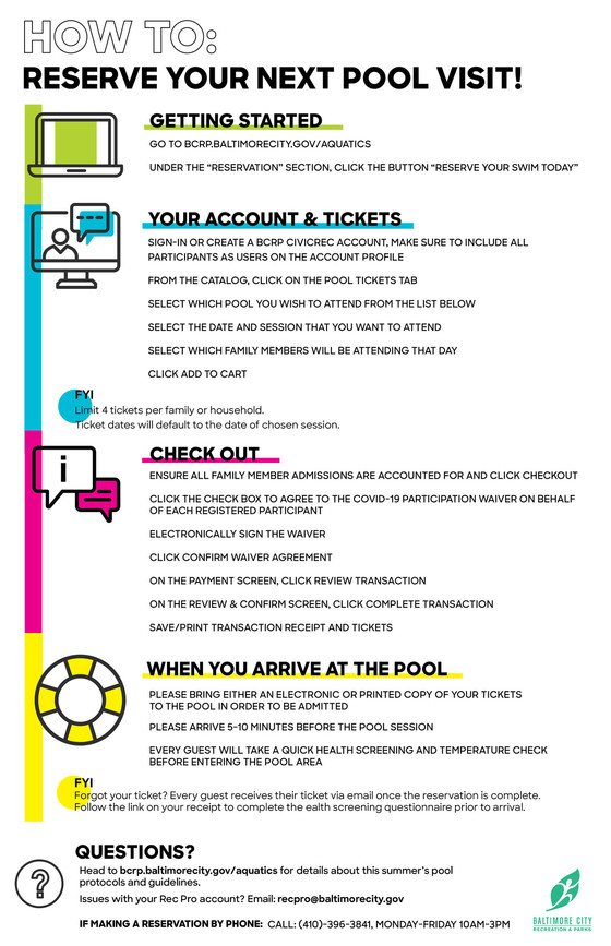 Pool Reservation Process