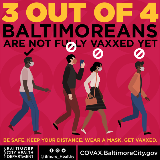 3 out of 4 Baltimoreans are not fully vaxxed