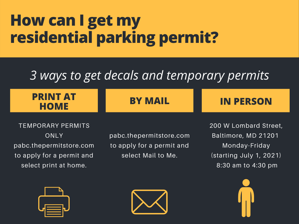 How Can I Get My Permits