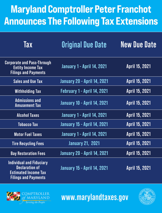 New Tax Deadlines