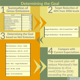 GGRA Plan infographic