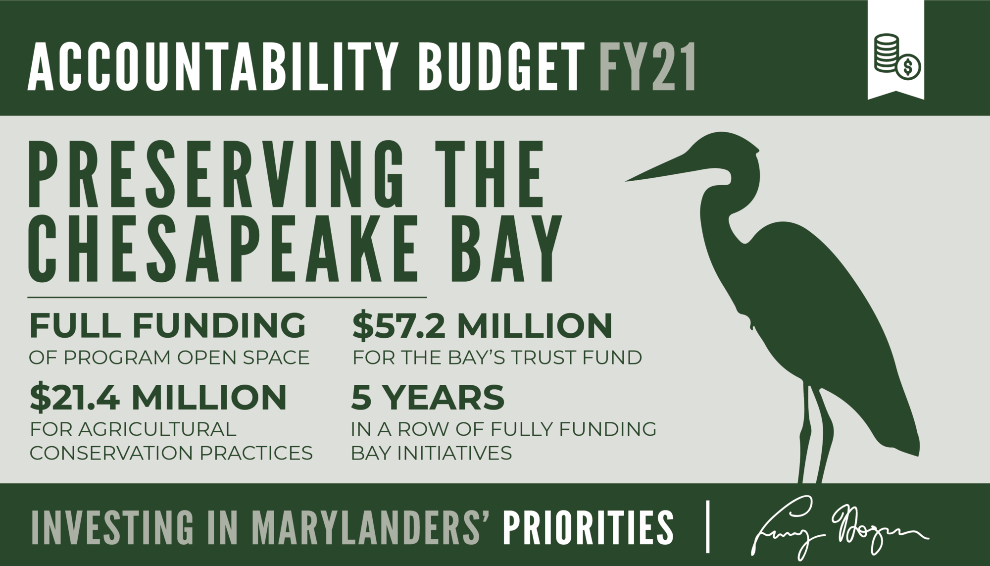 Accountability Budget Infographic-- Bay Detail