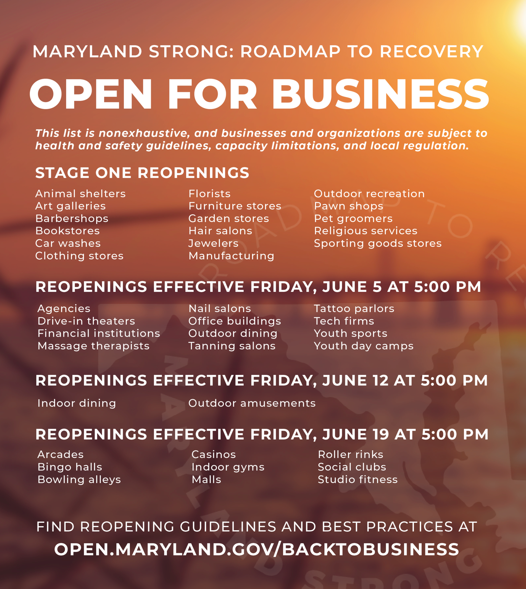 A list of business reopenings organized by effective date