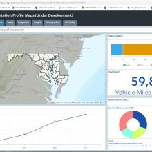 County Transportation Profile Dashboard