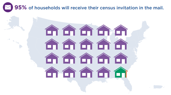 How the 2020 Census Will Invite Everyone to Respond