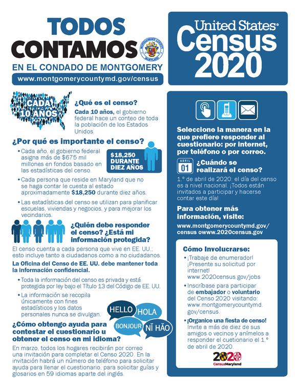 Montgomery County Census 2020