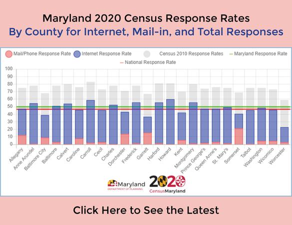 Maryland Self-Response Rate at 49.9 Percent