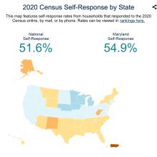 Census Self-Respose