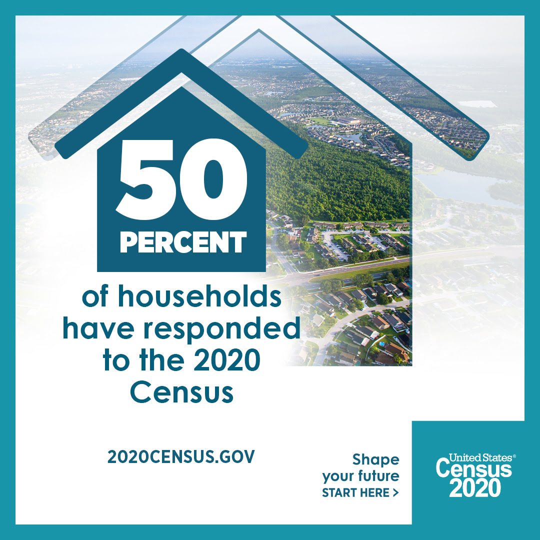 Half of U.S. Households Have Responded to the 2020 Census
