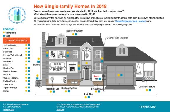american-housing-month