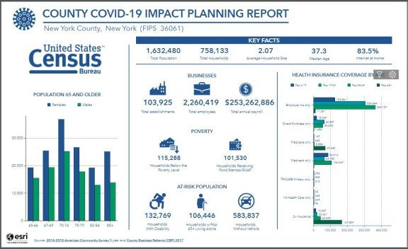 New Census COVID-19 Hub Helps Guide Pandemic Recovery