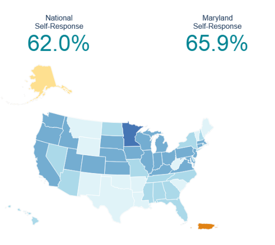 July 10, 2020 Census self-response rates