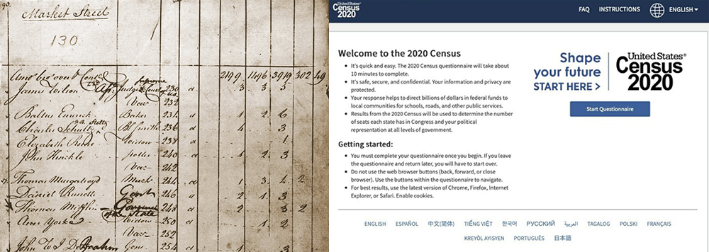 A Brief History of The Census 1790-2020