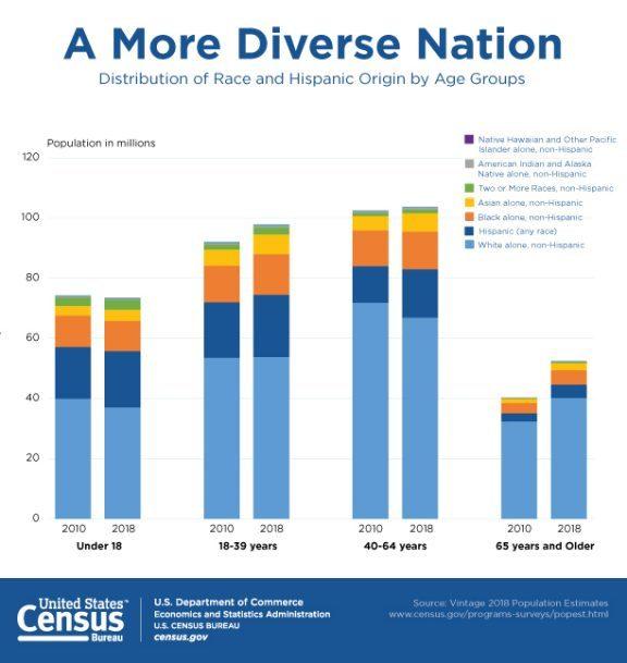 Global Diversity Awareness Month: October 2020