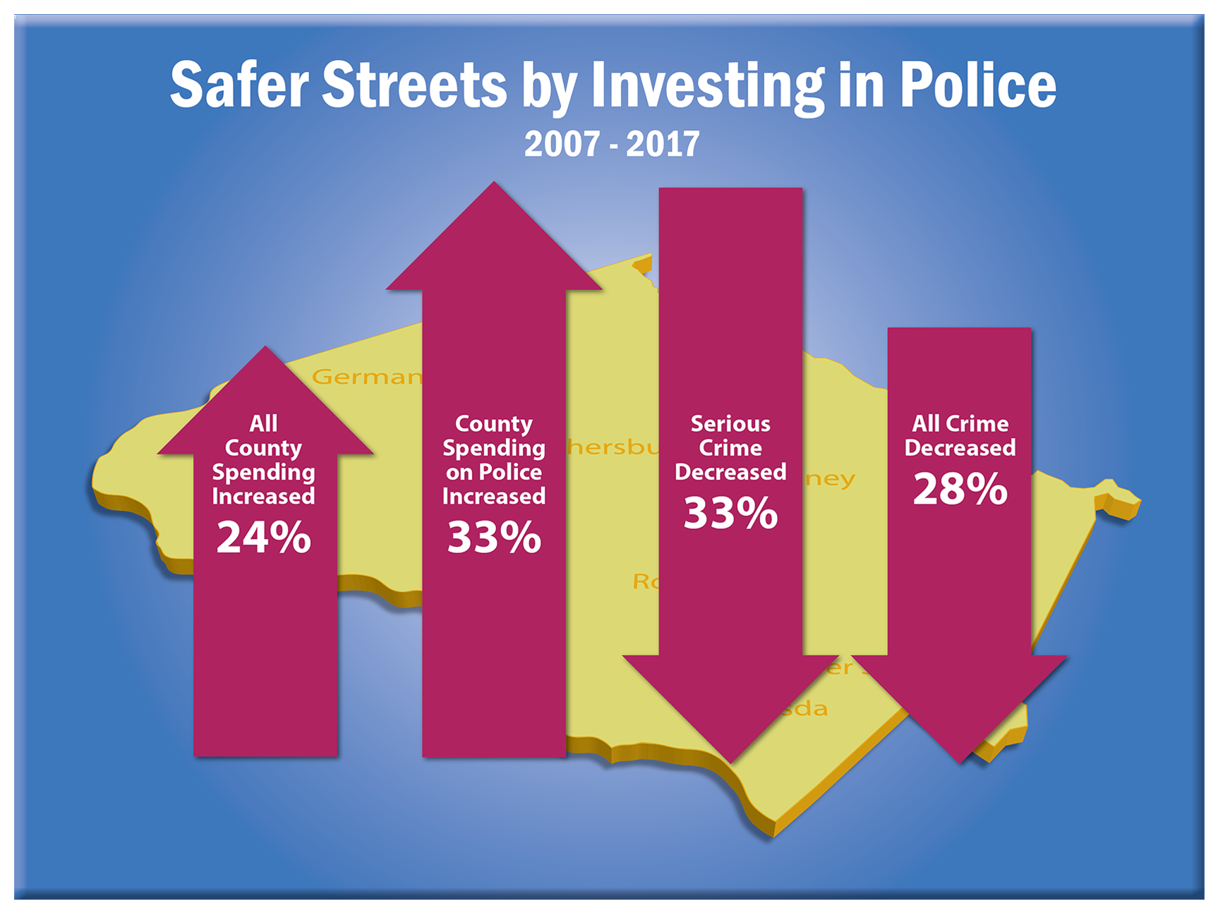 Safer Streets by Investing in Police
