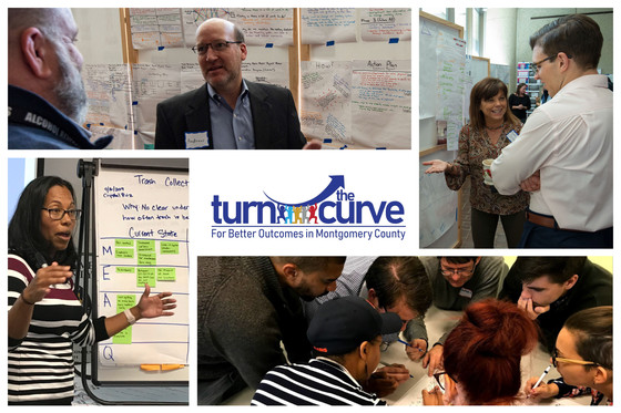 turn the curve meetings