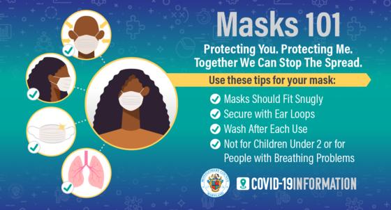 masks 101