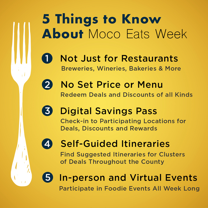 5 things to know about moco eats week