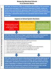 Reopening Maryland Schools K-12 Decision Matrix