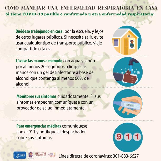 Respiratory Illness Spanish