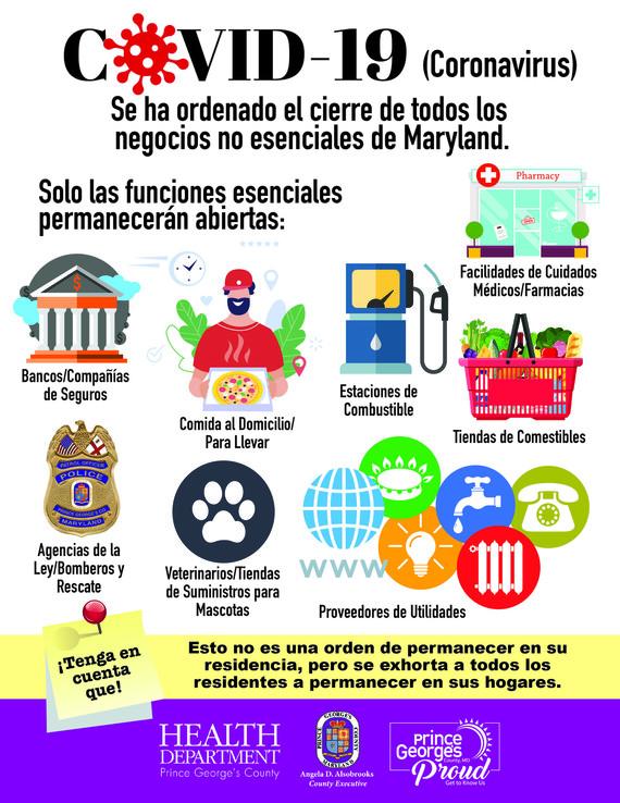 Essential Businesses Spanish