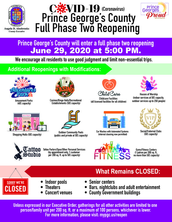Full Phase Two Reopening