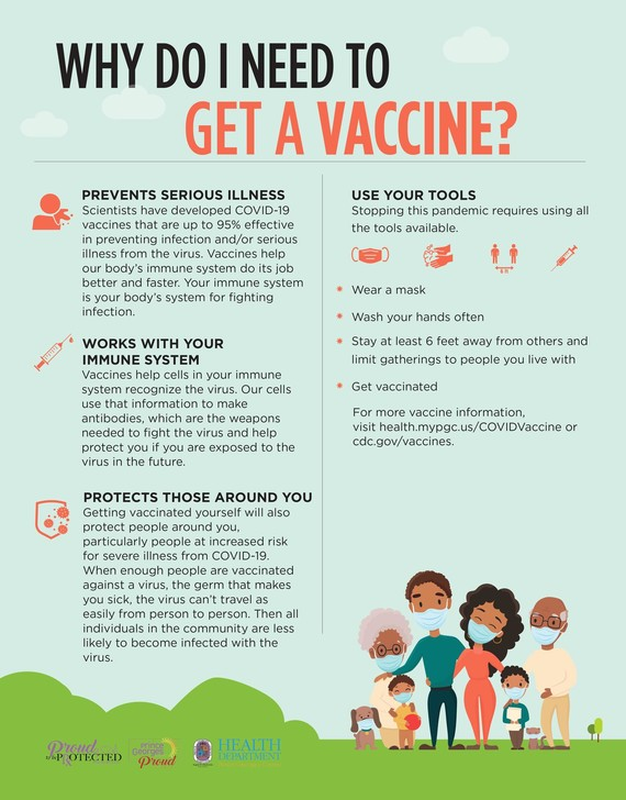 Why Get The Vaccine Graphic