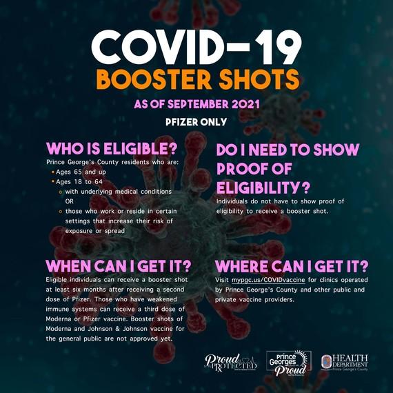 COVID Boosters