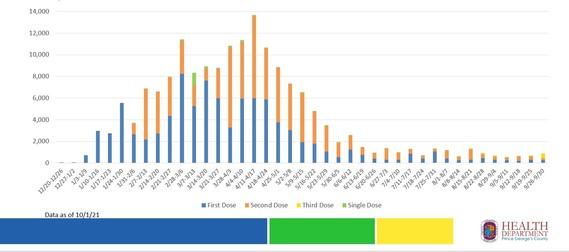COVID Data 10.1