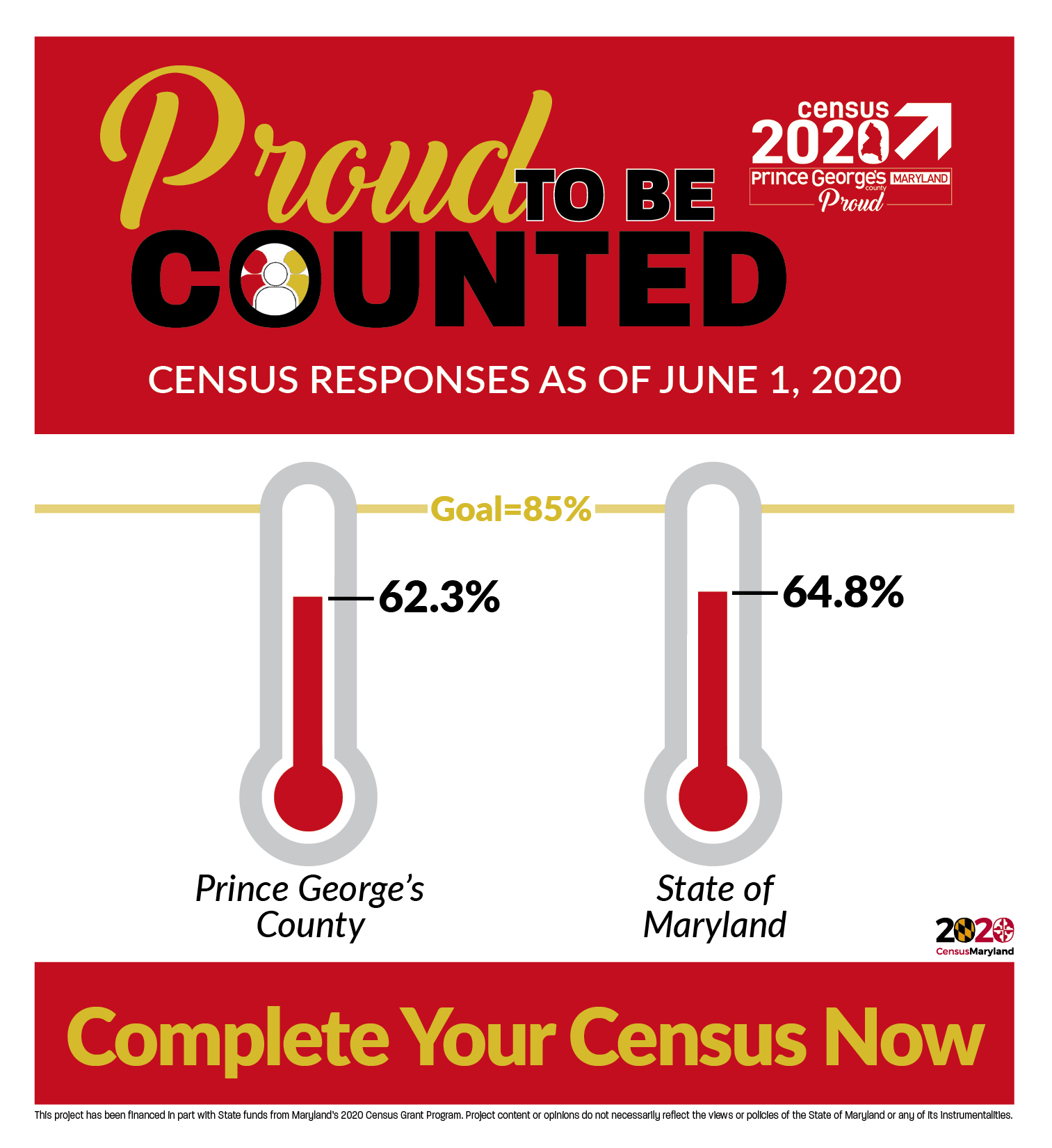 Census Count6.3.2020