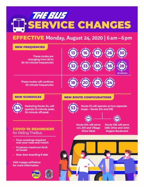 The Bus Changes