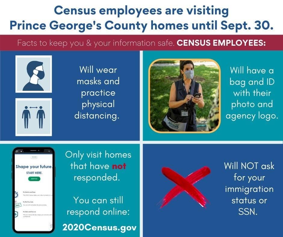 Census visits