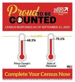DavisCensus2020SeptMeter