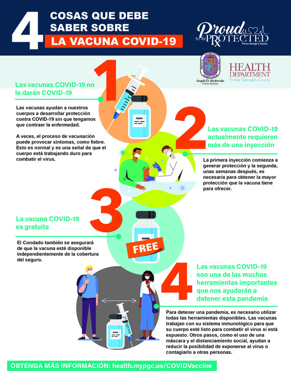 vaccines dist spanish