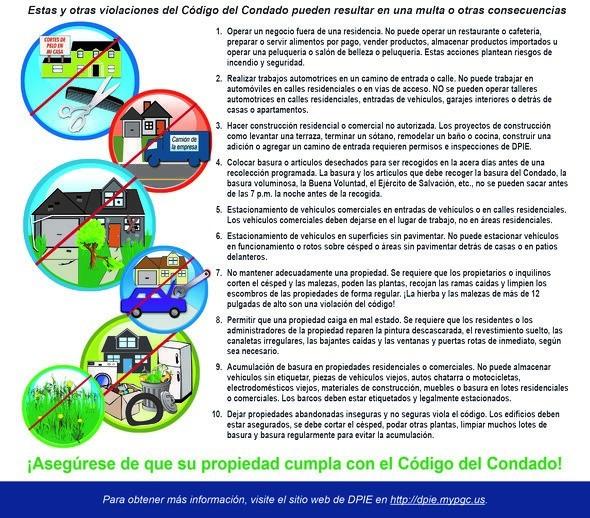 Freq. Code Violations Spanish
