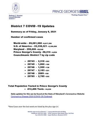 D7 COVID updates 1.8.21