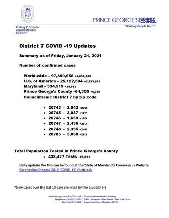COVID Update 1.21