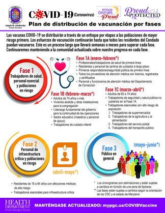 Updated Vaccine Information Spanish