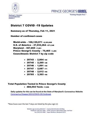 D7 COVID Update 2.11