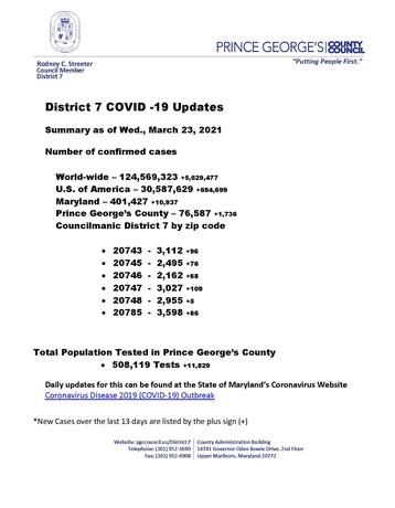 D7 COVID Update 3.23