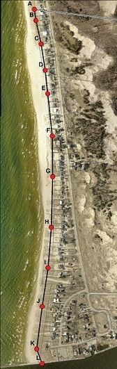 The Lake Michigan beach at St. Joseph with a building setback line