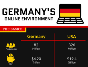 Selling Online in Germany Webinar