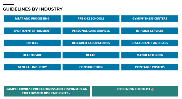 guidelines by industry
