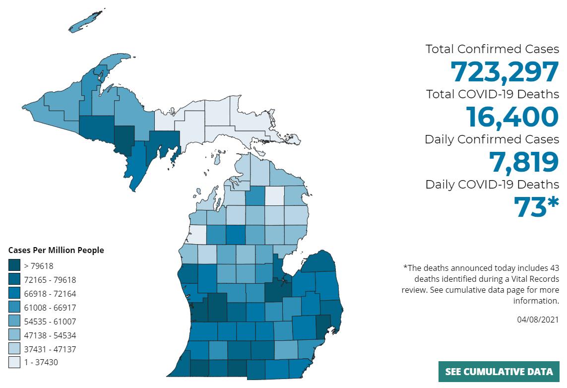 Michigan overall COVID-19 case data