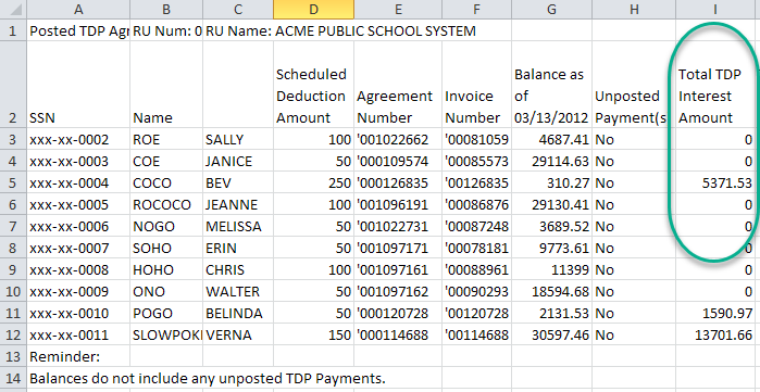TDP Download Detail Spreadsheet with Interest Amount column highlighted