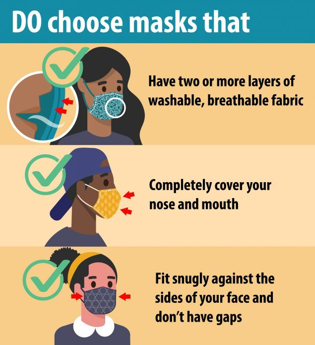 cdc masks do