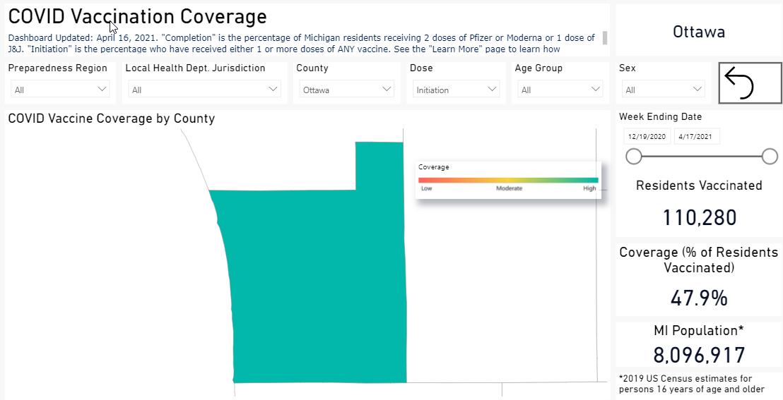 oc coverage
