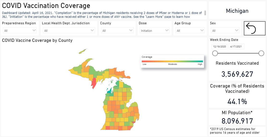 mi-coverage