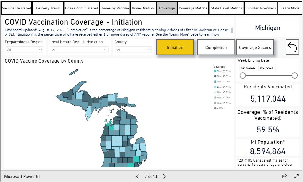 State of Michigan Vaccination Updates